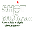 Shotbyshot